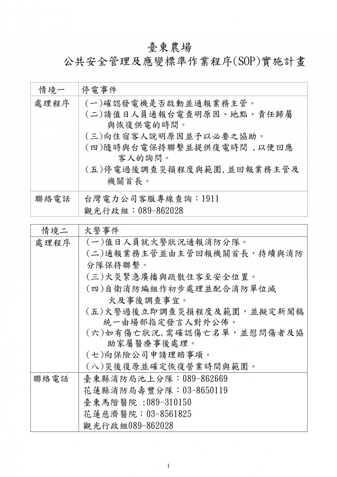 臺東農場應變程序正式版_page-0001